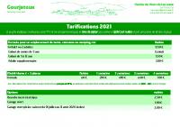Camping – Tarification 2021